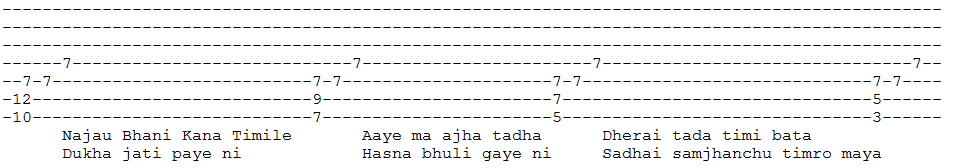 Tabs and Chords For Nepali Songs | Just another WordPress.com site